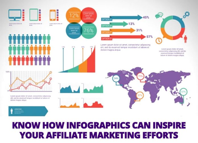 Know How Infographics Can Inspire Your Affiliate Marketing Efforts
