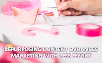 Repurposing Content Enhances Marketing With Less Effort